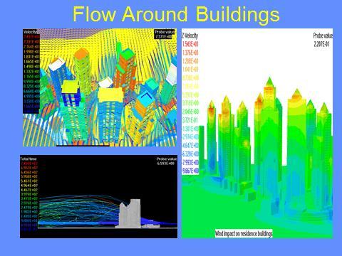 Hvac Case Studies Fire Ventilation Wind Arcofluidconsulting