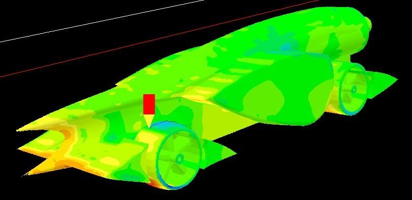 Pressure field around a F1 car